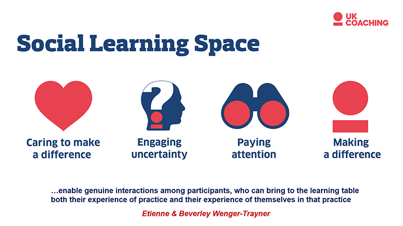 Social Learning Space